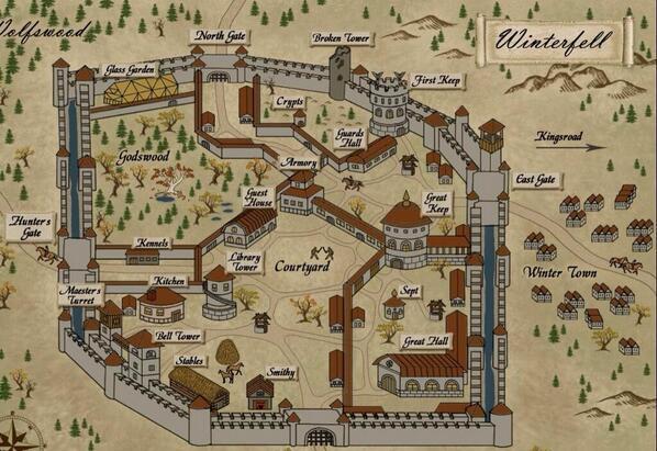 Mapa Winterfell.